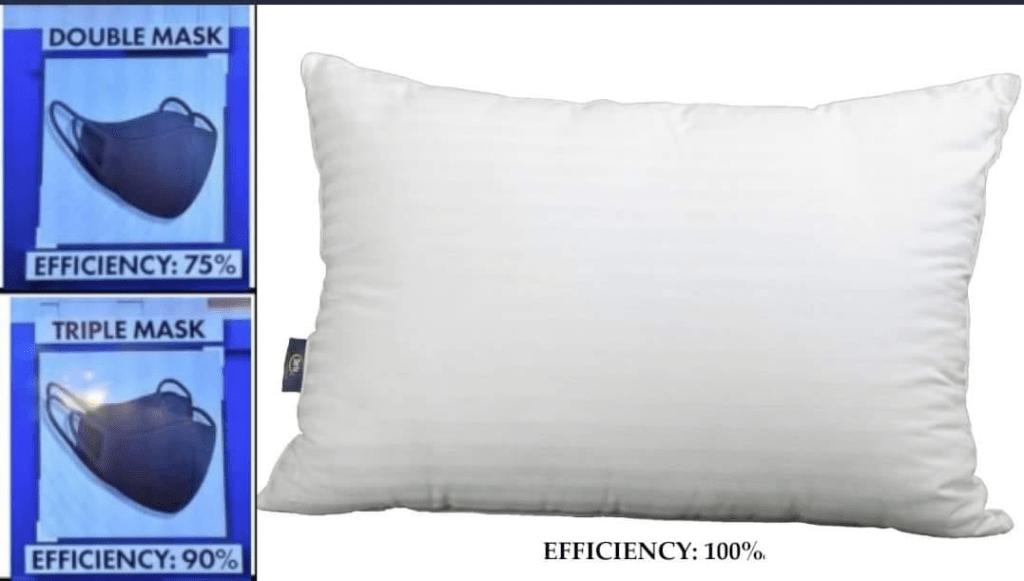 Efficiency 100%